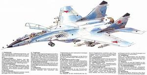 Компоновка учебно-боевого истребителя МИГ-29УБ