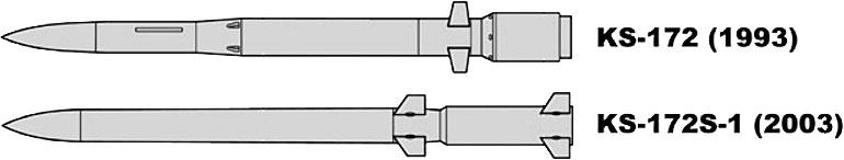 ракеты KS-172
