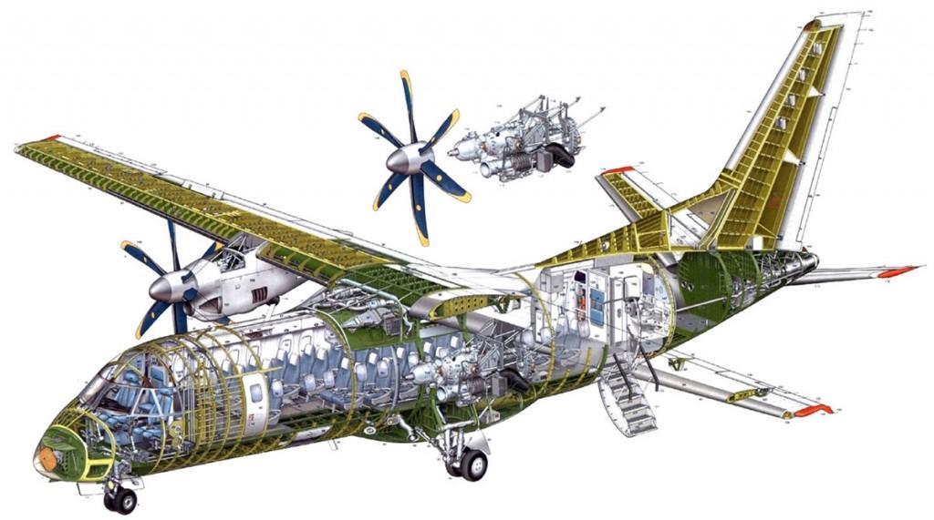 Компоновочная схема АН-140
