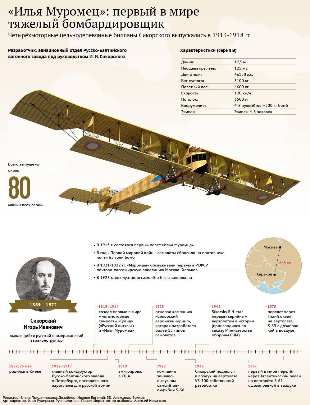 бомбардировщик Илья Муромец