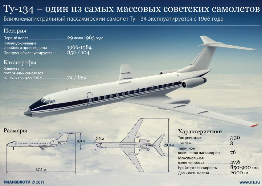 tupolev-134