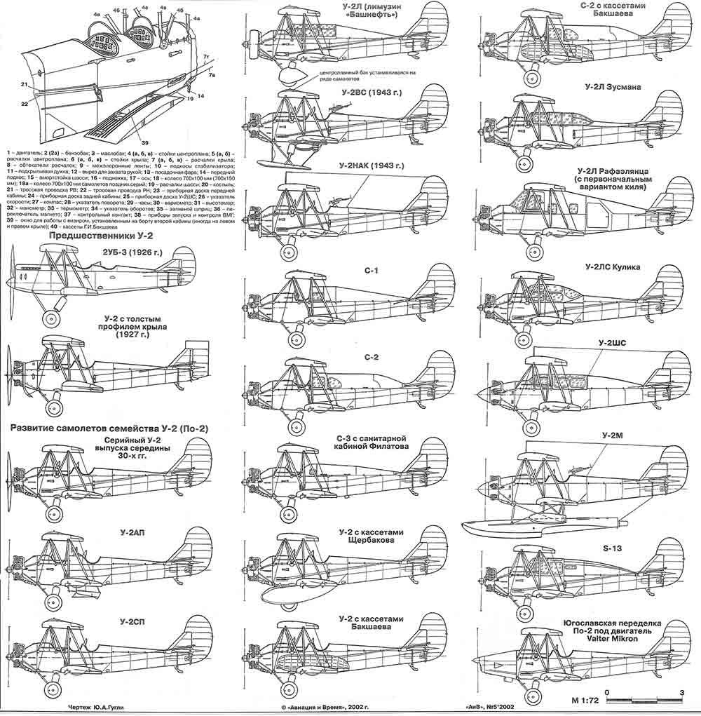 ПО-2 чертежи самолёта